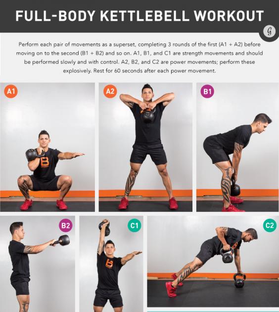 Full Body Kettlebell Workout For Beginners: KETTLEBELL / ГИРЯ: The Ultimate Full-Body Kettlebell