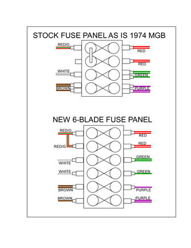 mgb fuse box wires image 3