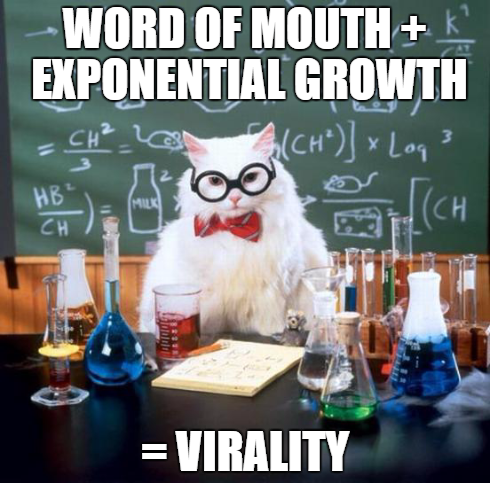 The Science of Viral Content – Factors That Make Content Go Viral