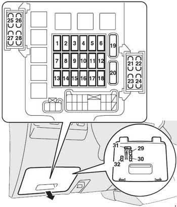 Fuse Box For Mitsubishi Montero Wiring Diagram Relevance Relevance Zaafran It