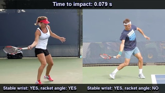 The Modern Forehand Drop & Wrist Lag Techniques Comparison | Feel Tennis