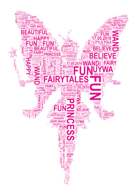 Fairy Personalised Word Art Print.  FREE UK P&P.