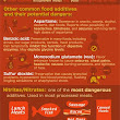The Truth About Food Additives [infographic]