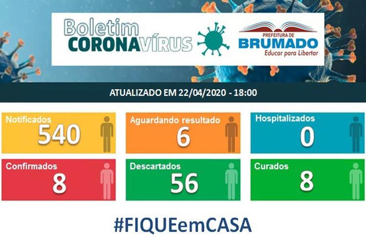 Brumado/BA: 56 pacientes já testaram negativo para o Covid-19