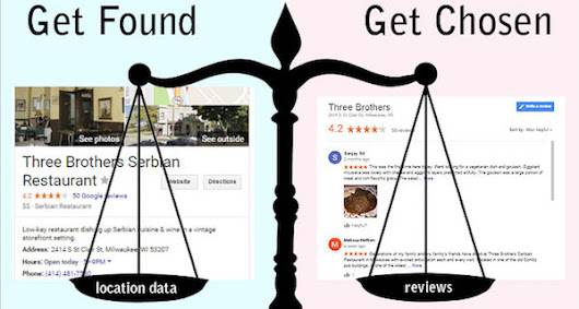 Location Data + Reviews: The 1–2 Punch of Local SEO