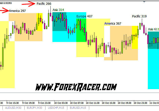 Trading Session Indicator for MT4 [ Edition] - Download | FXSSI - Forex Sentiment Board