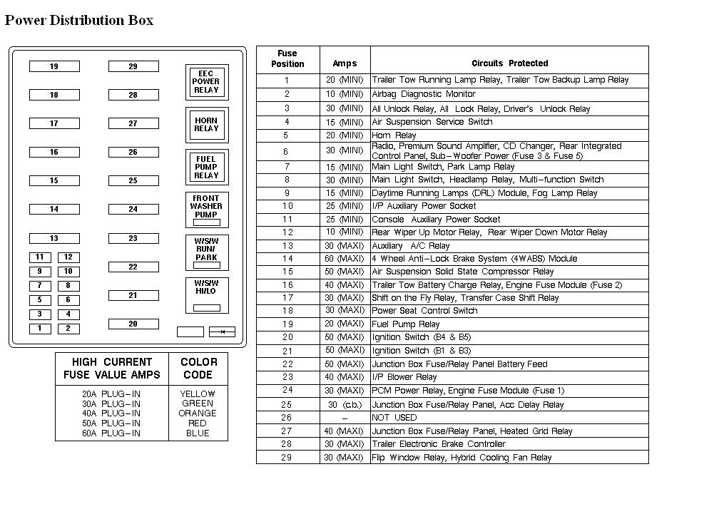 Schematics And Diagrams  Ford Fuse Box Diagram