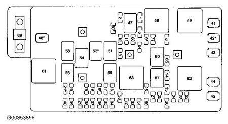 86 Chevrolet Truck Fuse Diagram Wiring Diagram Networks