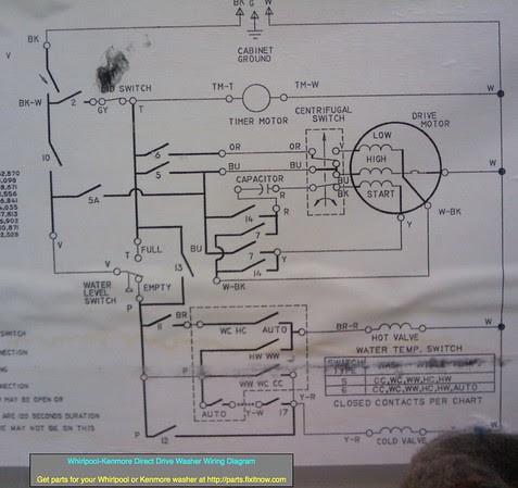 Ac Wiring Diagram Whirlpool Appliances Defrost Termination Switch Wiring Diagram On Ai 2000 Yenpancane Jeanjaures37 Fr