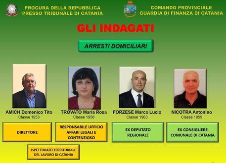 Corruzione: ispettorato lavoro Catania, in 4 ai domiciliari © ANSA