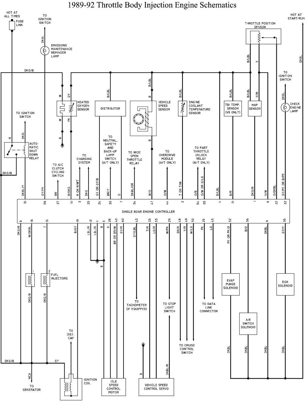 1989 Dodge Ram Van Wiring Diagram Wiring Diagram View A View A Zaafran It