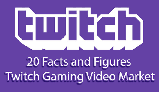 20 Facts and Figures of Twitch Gaming video market