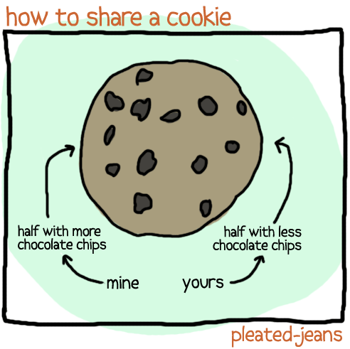 pleatedjeans:<br /><br />how to share your food<br />