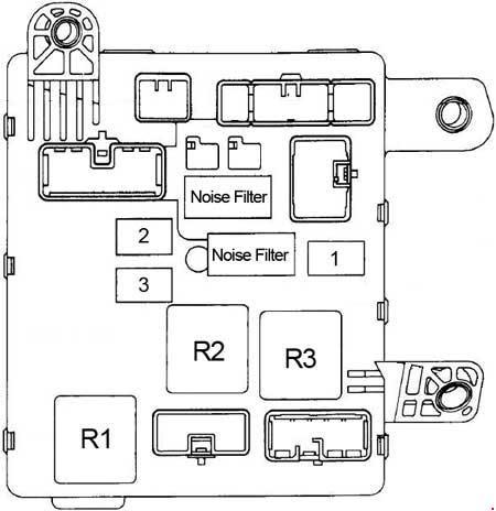 Wiring Diagram: 32 1996 Fuse Box Diagram