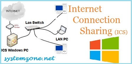 Internet Connection Sharing through Ethernet