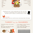 Turkey & Travel: How We Celebrate Thanksgiving