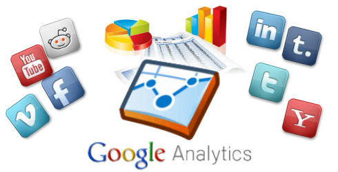 Google Analytics and Social Media