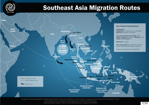 migration southeast asia