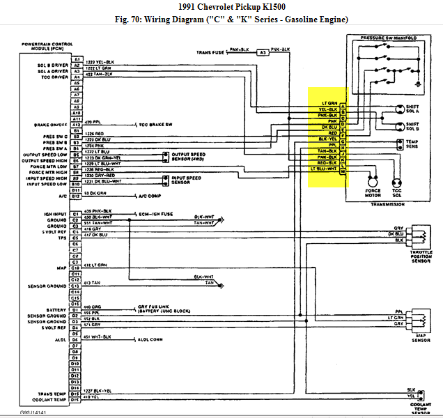 1992 Chevy Transmission Wiring Wiring Diagram Active A Active A Bujinkan It