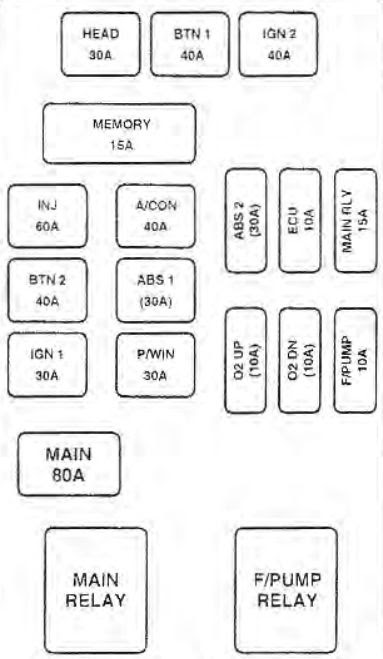 2002 Kia Sportage Fuse Box Diagram Wiring Diagrams Beam Tunnel Beam Tunnel Alcuoredeldiabete It