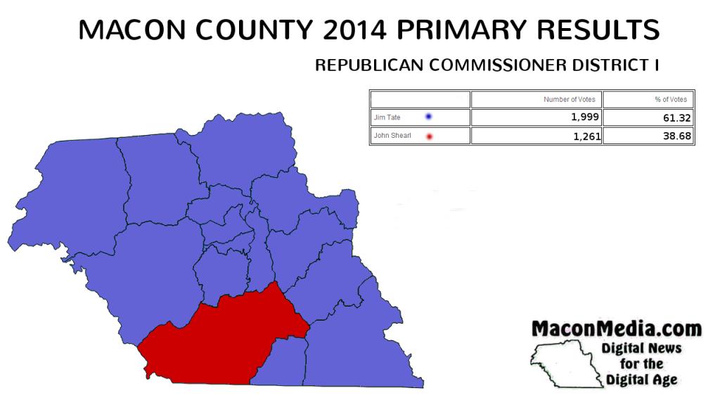 Macon County Republican Commissioner District I