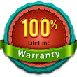 +++ Warning Signs with Warranty Issues to Spot | Tungsten Rings & Co.