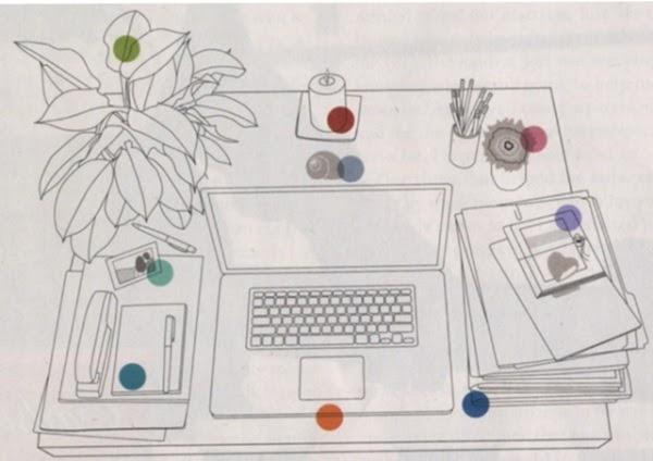 .Uandi: desk diagram