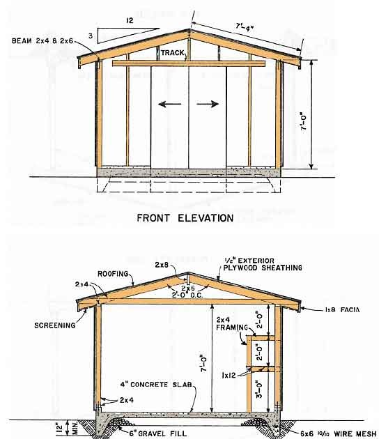 Tsle outdoor shed material list for Free shed design software with materials list