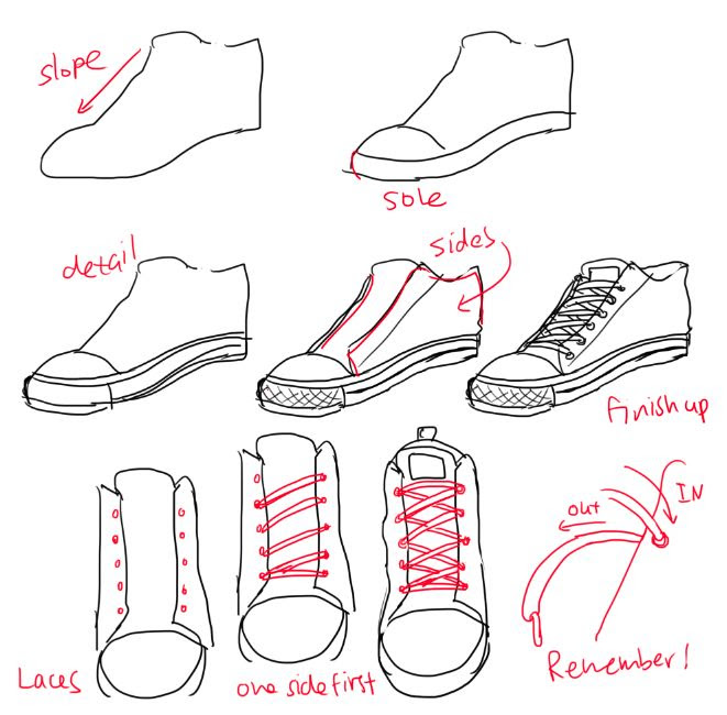 How To Draw Shoes From The Front Step By Step Howto Techno Otherwise, you will keep drawing shoes with clumsy proportions forever. how to draw shoes from the front step