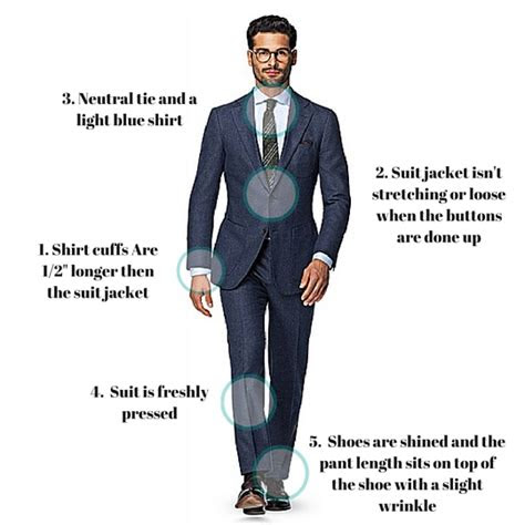 wear    interview  men aftercollege