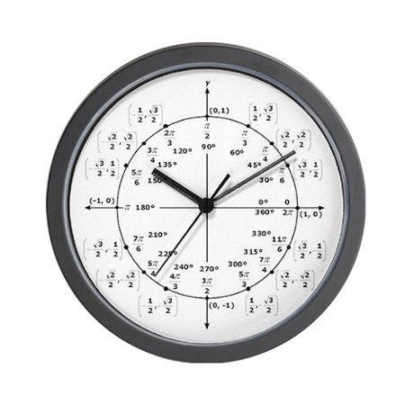Unit Circle Clock – unit circle
