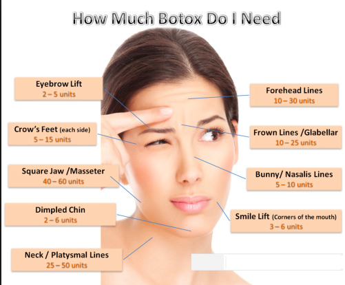 Cosmetic Botox Treatment Wrinkles Montreal | Dr. Gaby Doumit