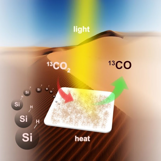 Scientists solve puzzle of converting gaseous carbon dioxide to fuel | Geology Page