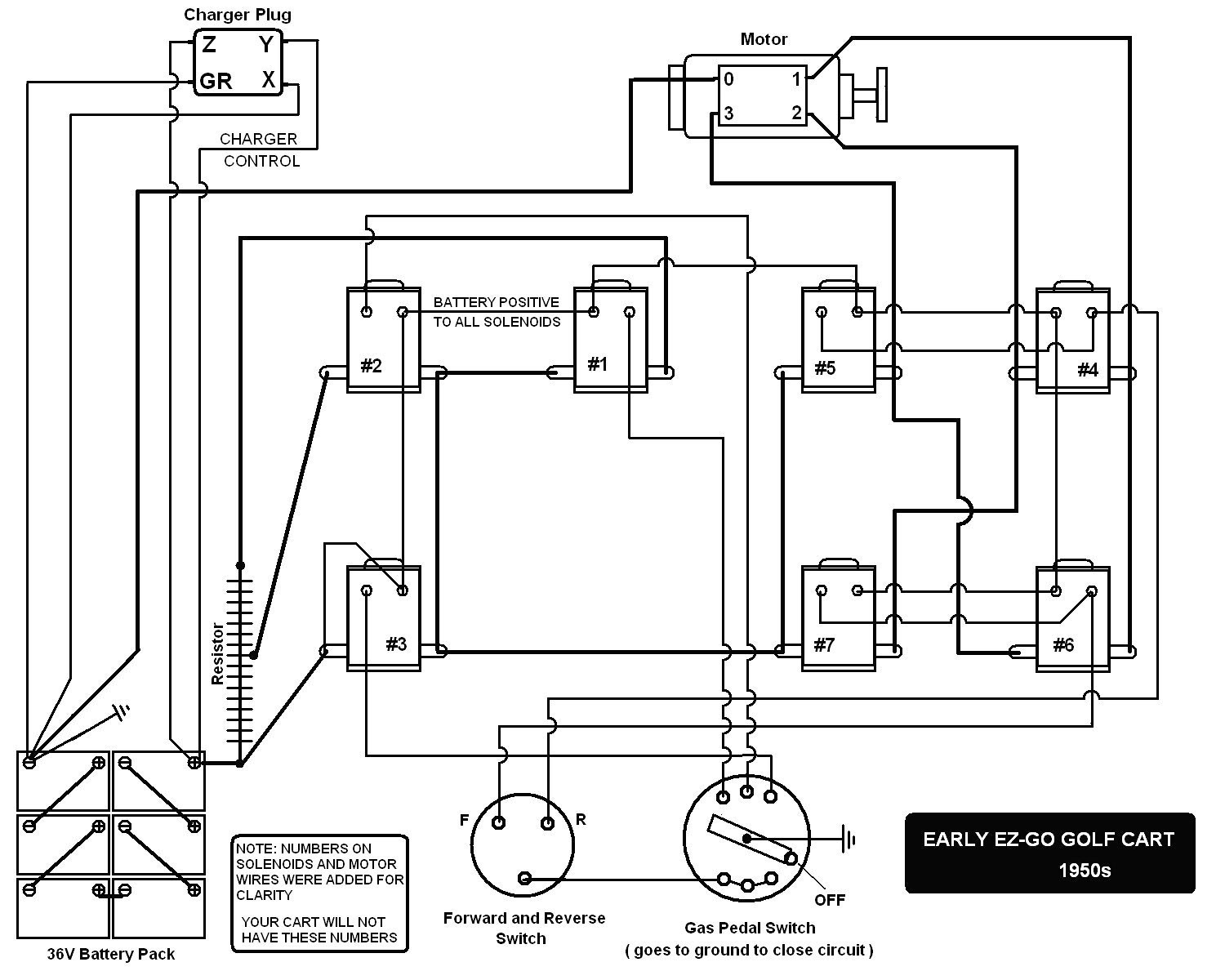 1985 Club Cart 36 Volt Wiring Diagrams Jeep Willys Truck Wiring Diagram Begeboy Wiring Diagram Source