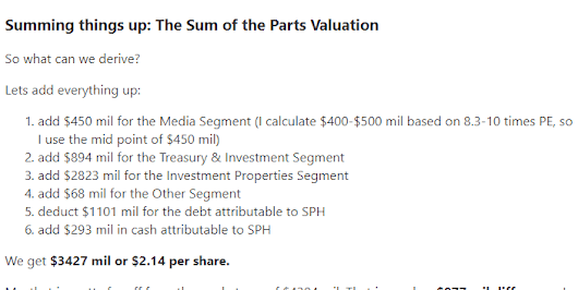 Valuing Singapore Press Holdings: Sum of the Parts Valuation Case Study