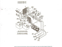 1996 Ez Go Battery Wiring Diagram
