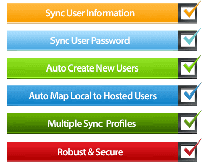 MachPanel ADSync – Synchronize your On-Premise AD with Cloud Hosted AD