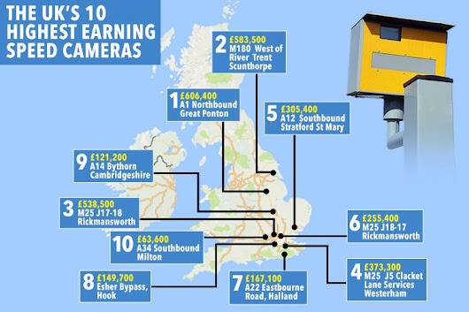 The UK's top 10 most lucrative speed cameras revealed - and they rake in £3 million a year from motorists