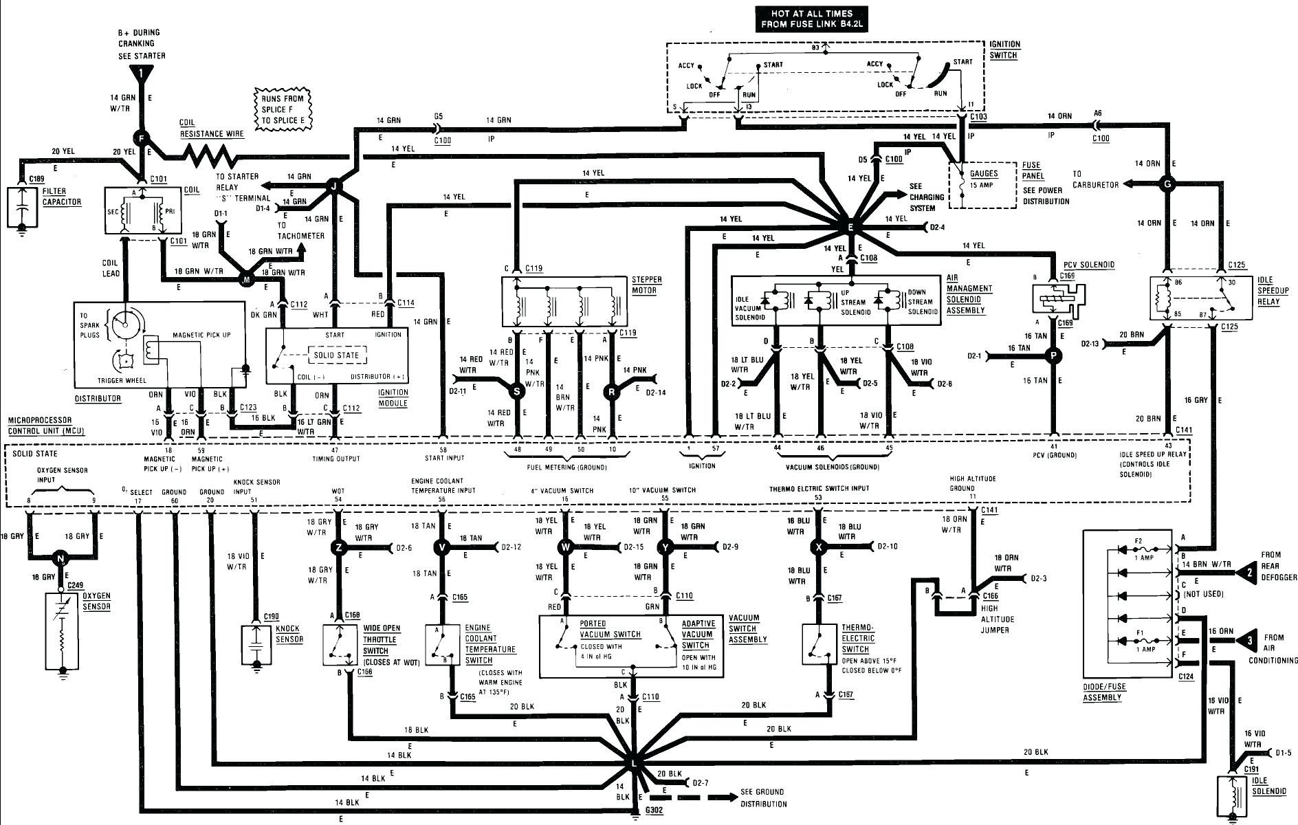 1995 jeep wrangler ignition wiring diagram - fusebox and wiring diagram  circuit-aspect - circuit-aspect.id-architects.it  diagram database - id-architects.it