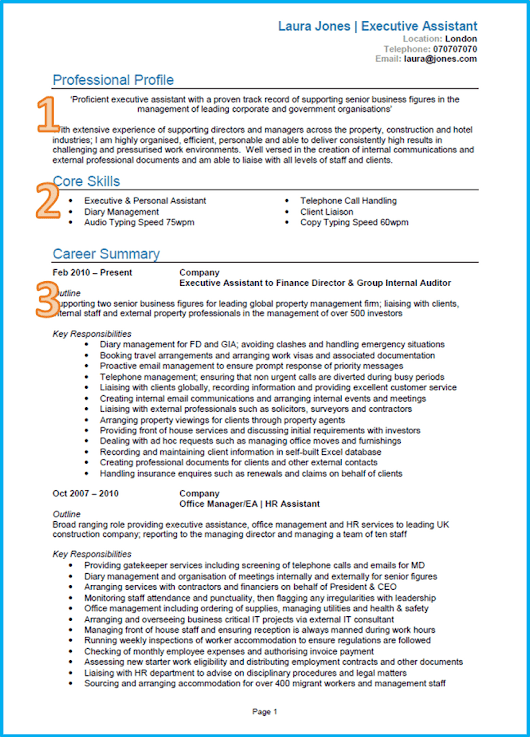 Curriculum vitae – Examples, templates, writing guide