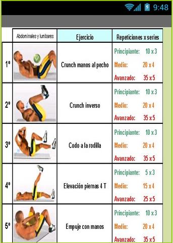 dieta para hombres para marcar abdominales