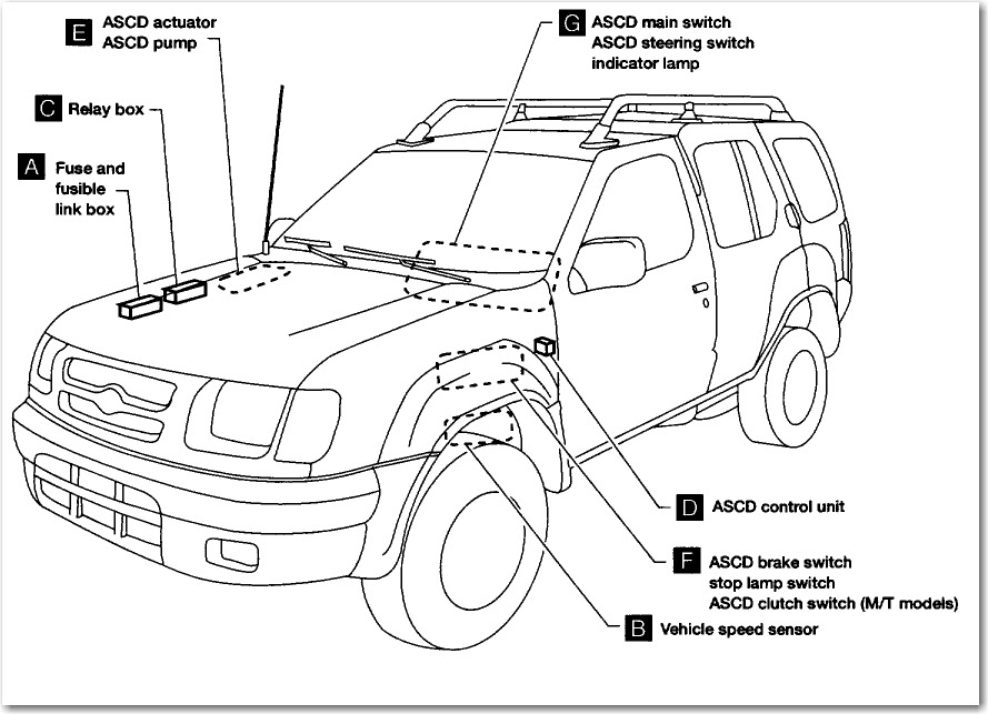 [DIAGRAM] 2004 Nissan Xterra 3300 Fuse Box Diagram FULL