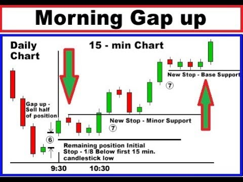 Ricky g strategy for binary options