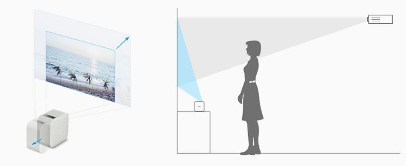 sony-short-focus-projector-life-space-UX-designboom-07