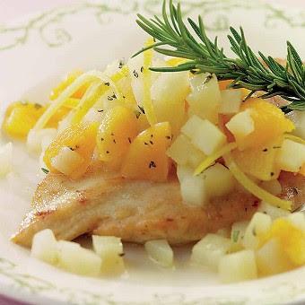 Basic Chicken Sauté