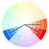 colorwheel :: #3 :: fargesirkel