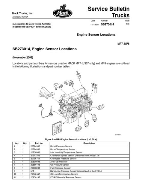 SB_273-014_Engine_Sensor_Locations_(Nov._19,_2008)[1].pdf