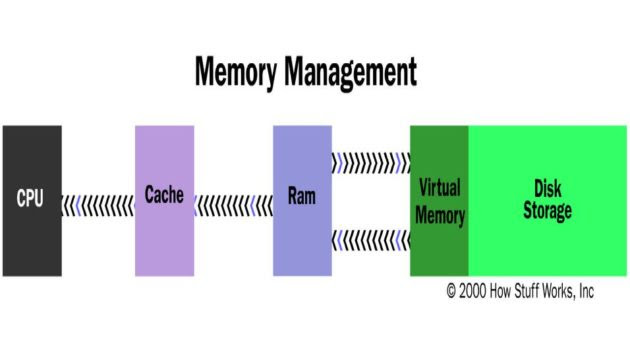 Memoria_Virtual_Windows_2