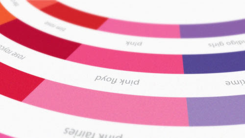 Music Inspired Color Wheel Chart Prints by Dorothy in art  Category