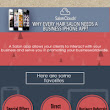 Infographic: Why Every Hair Salon Need a Business Mobile App? | Infogram
